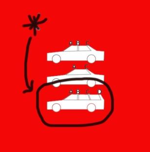 car-a-b-c-d